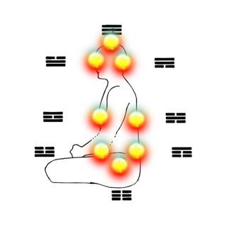 Circulation 8 points couleur -1-